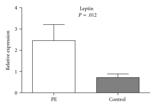 787545.fig.002a
