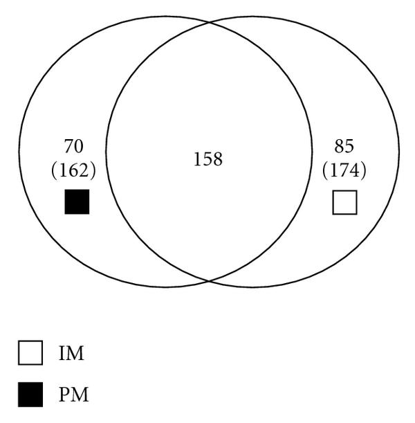 927917.fig.002