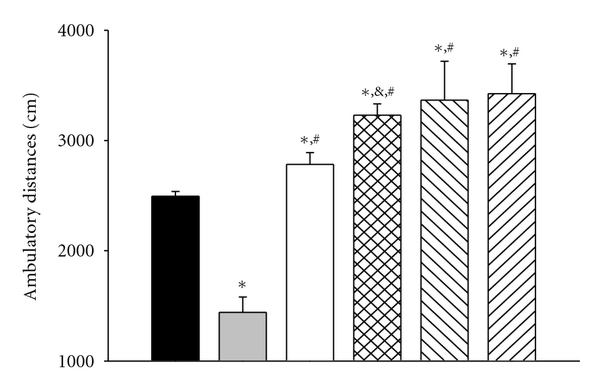 254582.fig.004a