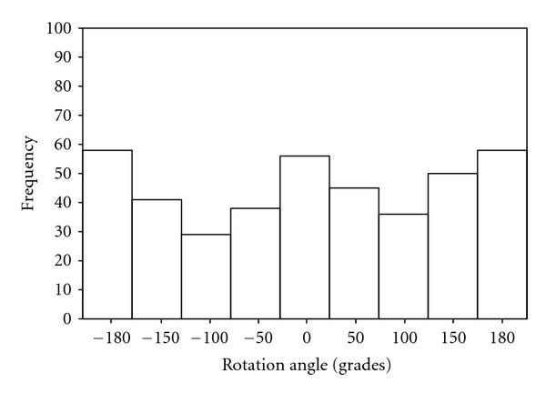 520380.fig.006