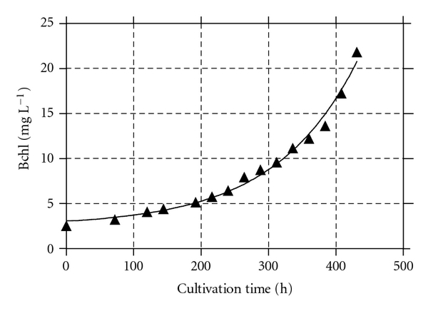 590693.fig.002a