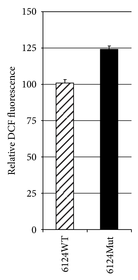 239257.fig.003a