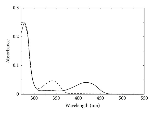 353270.fig.002