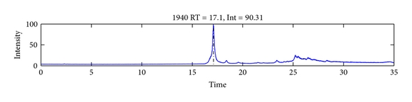 414631.fig.001a