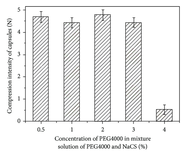 467263.fig.003