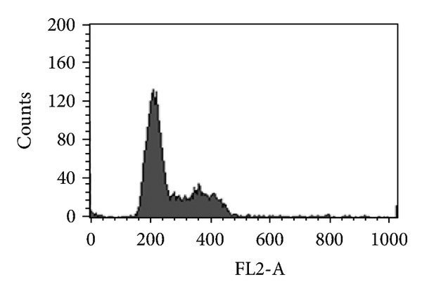 539348.fig.003a