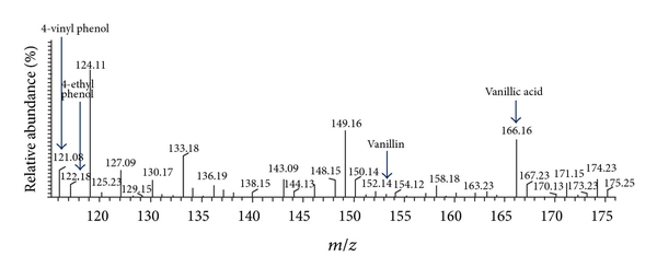 590359.fig.004