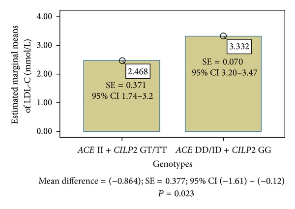 634207.fig.001