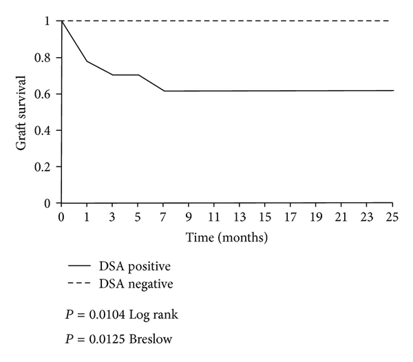 738404.fig.001
