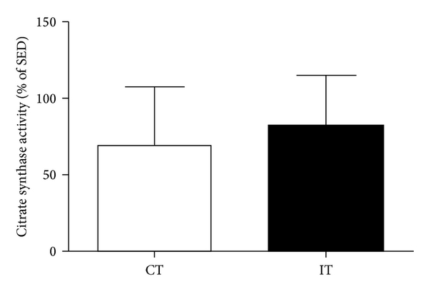 752817.fig.001