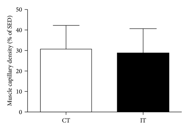 752817.fig.002a