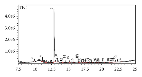849529.fig.001