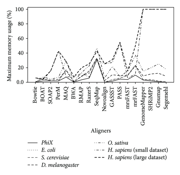 309650.fig.003a