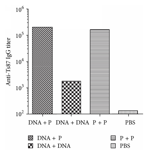 326860.fig.001a