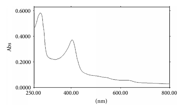 409626.fig.003