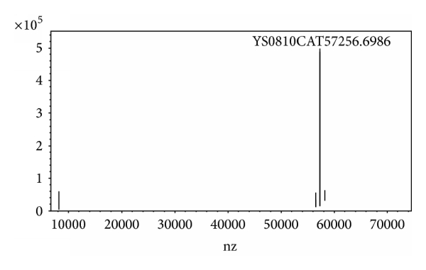 409626.fig.005