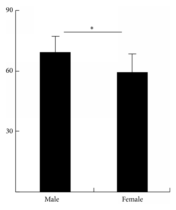 578323.fig.001a