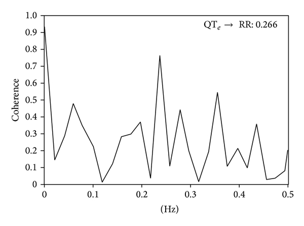 583035.fig.004a