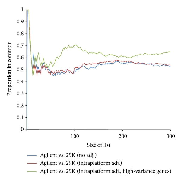 651751.fig.004a