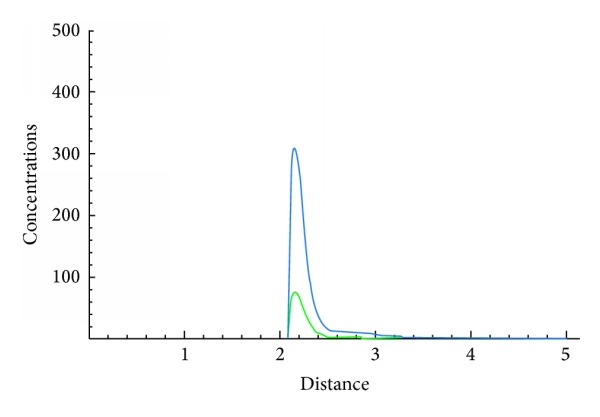 815690.fig.006