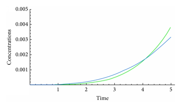 815690.fig.007