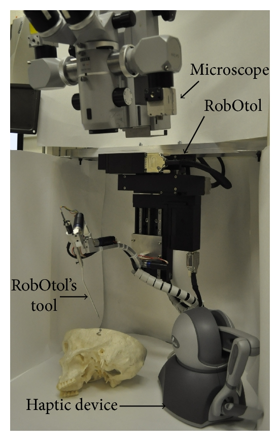 (a) RobOtol system and its environment