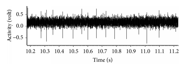 909260.fig.002a