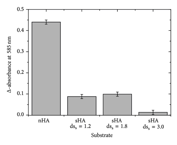 986594.fig.002