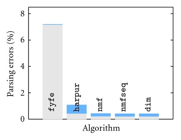 381457.fig.004a