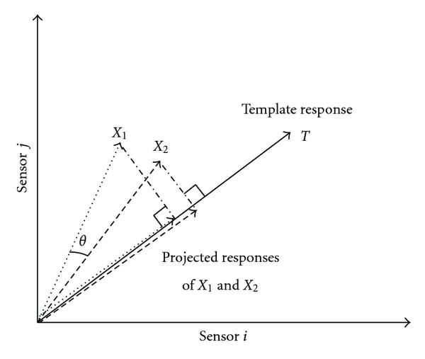 674605.fig.001