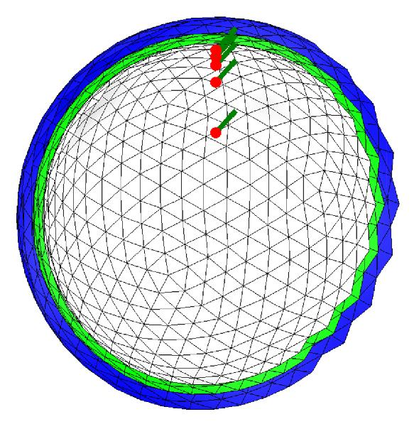 (a) 3-layer spherical head model