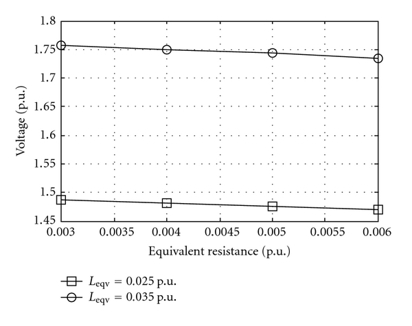 654895.fig.005a