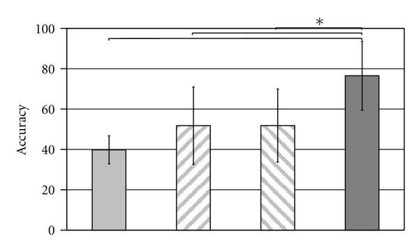 967305.fig.002a