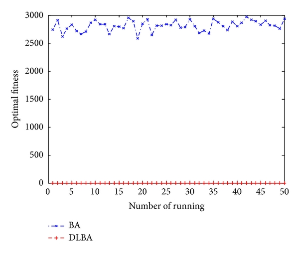 453812.fig.0010