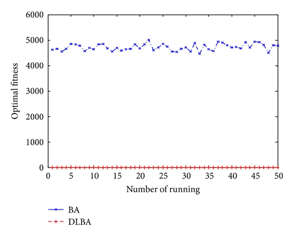 453812.fig.0012