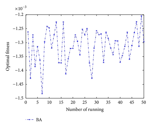 453812.fig.0015