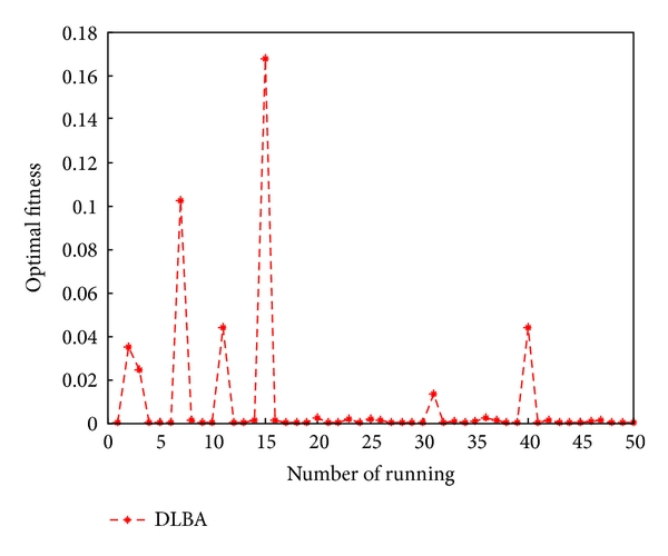 453812.fig.0018