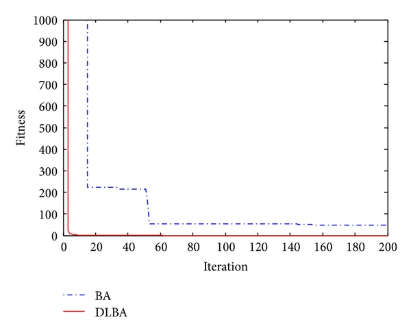 453812.fig.005