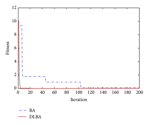 453812.fig.006