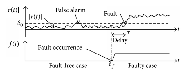 370486.fig.006