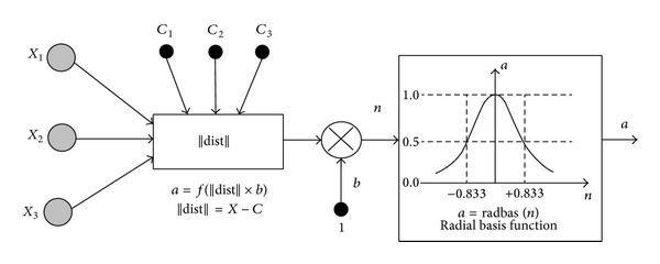 571632.fig.003
