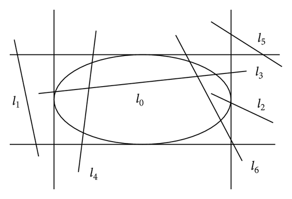 (b) Lines and the ellipse