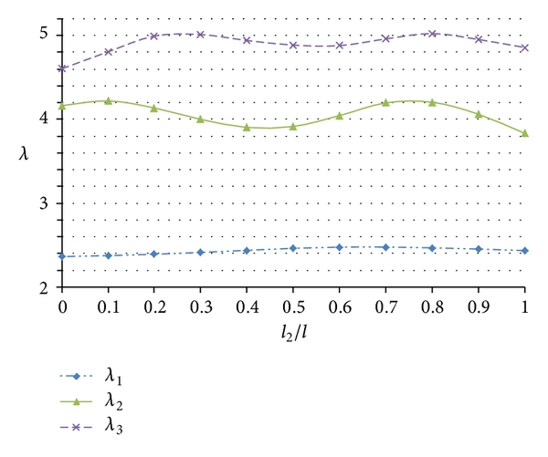 624658.fig.0010