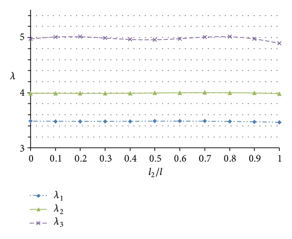 624658.fig.0011