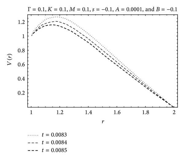 808342.fig.0010