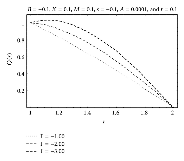 808342.fig.0011