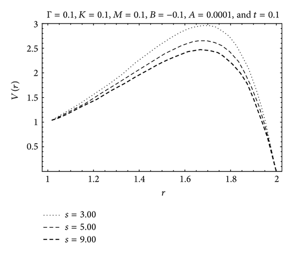808342.fig.0012