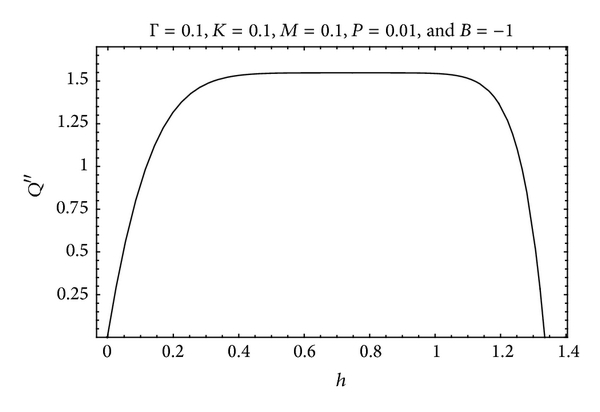 808342.fig.002