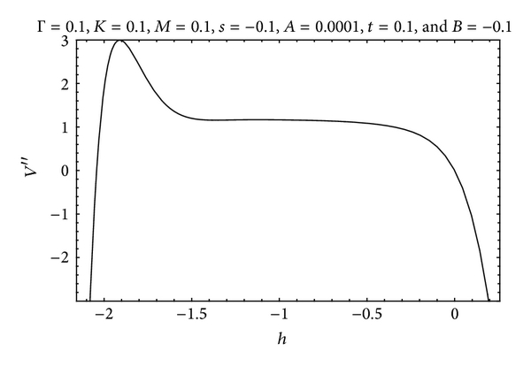 808342.fig.003
