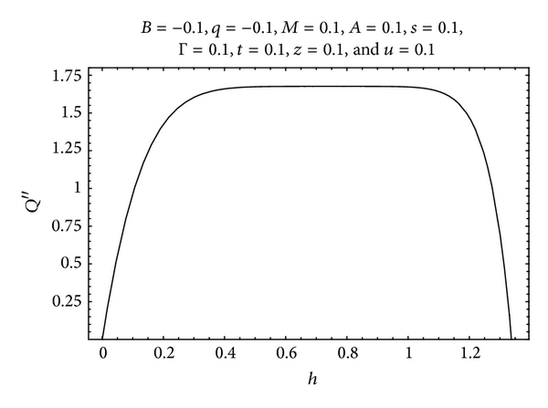 808342.fig.004